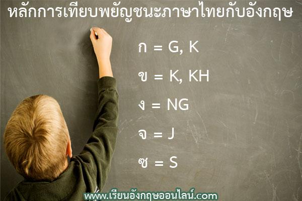การเทียบพยัญชนะไทยกับอังกฤษ