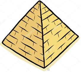 รูปทรงที่รู้จัก cone  pyramid
