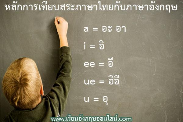หลักการเทียบสระไทยกับอังกฤษ