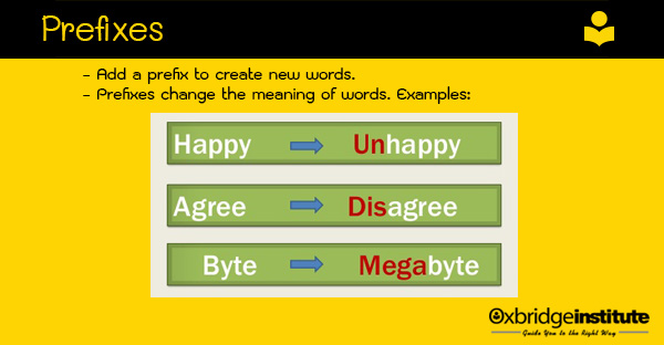 Prefix ในภาษาอังกฤษ